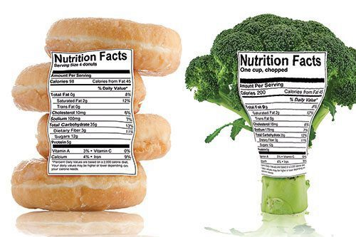 how to read food labels for weight loss