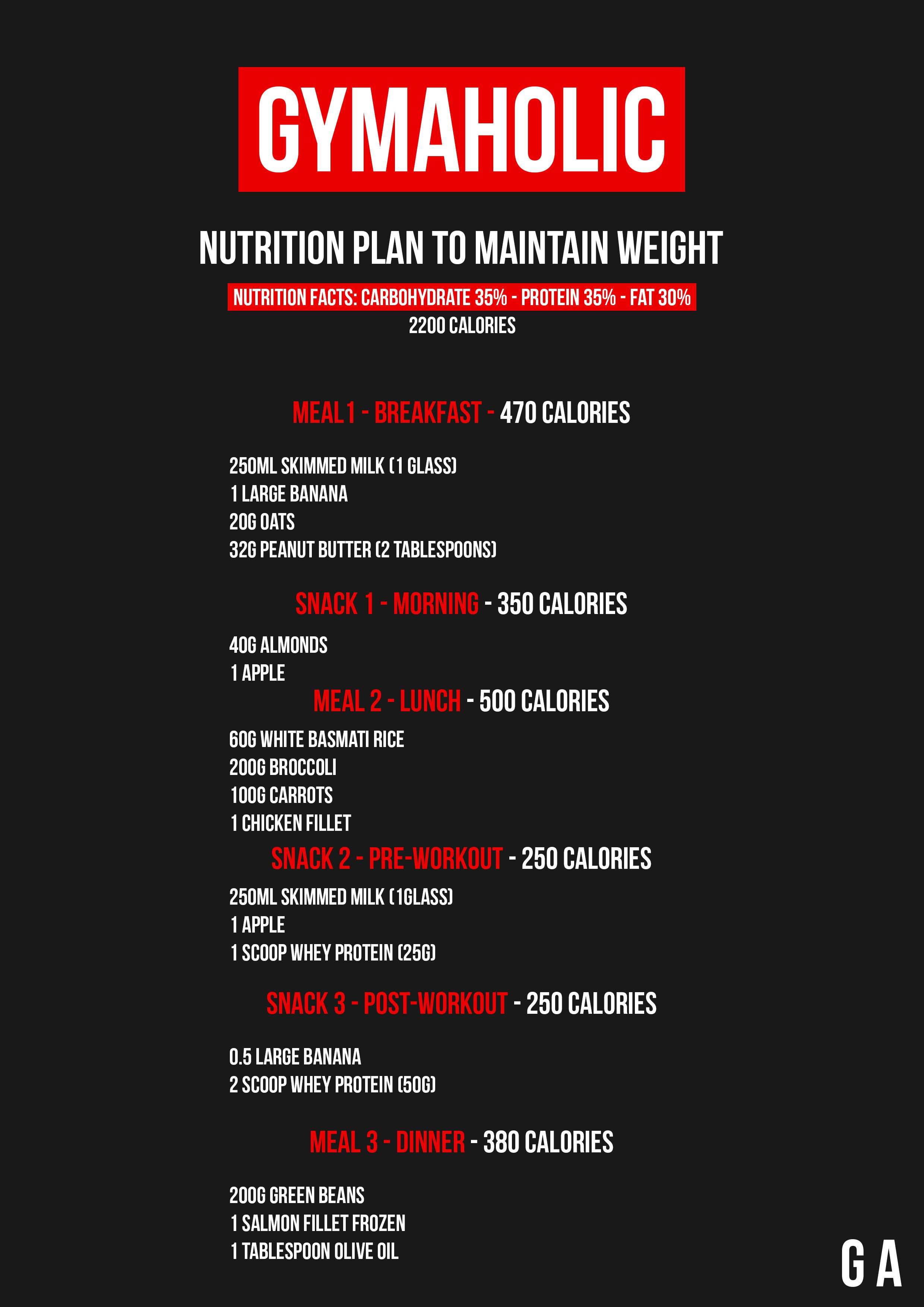 Women's Nutrition Plan To Get Toned And Lose Fat