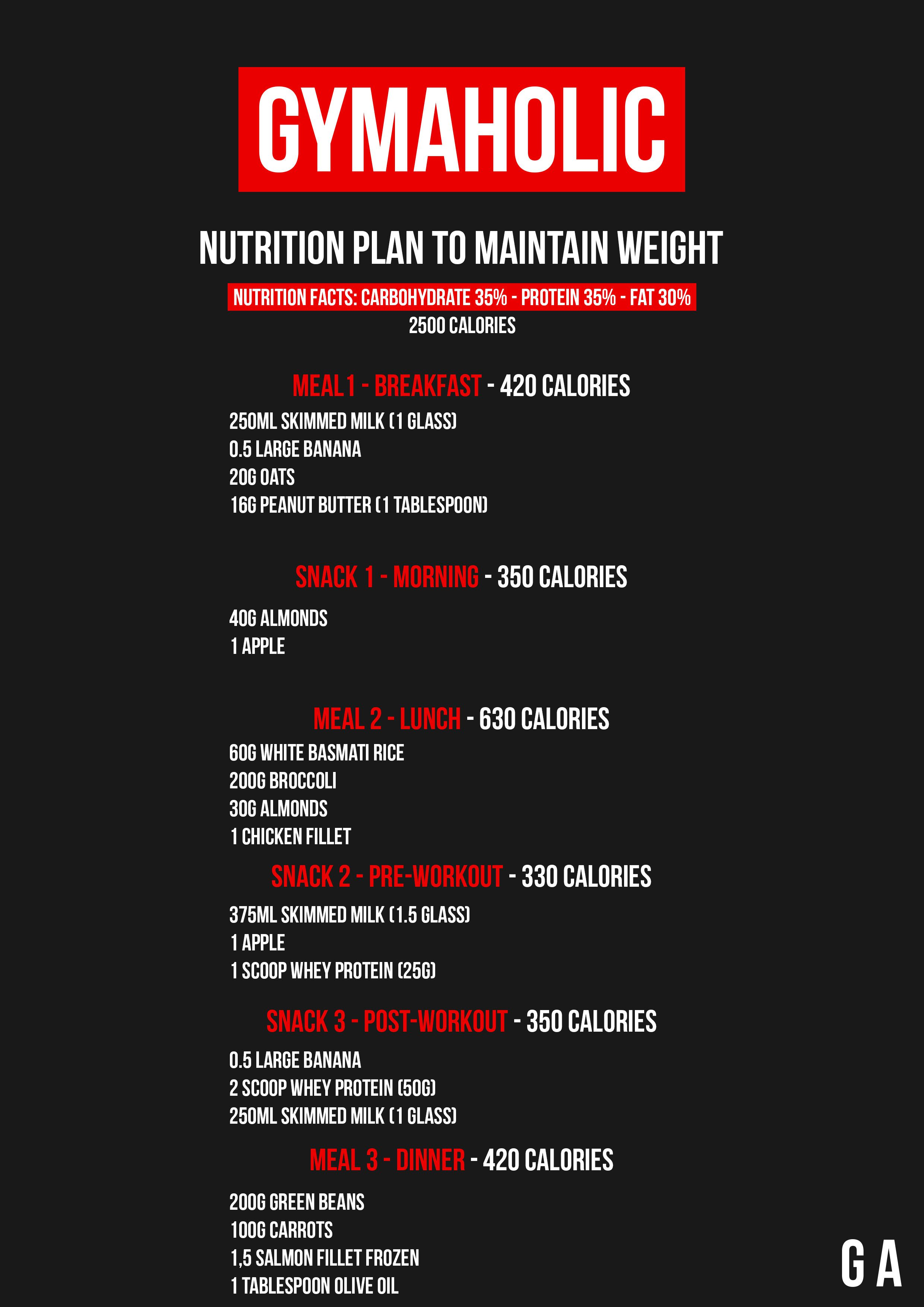 diet plan for getting lean and ripped
